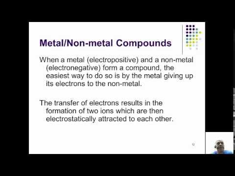 Chemical compound nomenclature   ionic compounds