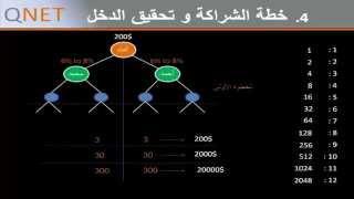 qnet arabic presentation