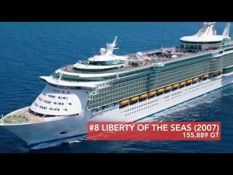 Largest Cruiseships of the world - Top 10