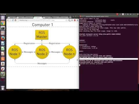 Tutoriel install ros + Simple Publisher et Subscriber en python