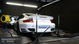 Reprogrammation moteur Porsche 911 - 997 3.6 Turbo 480hp @ 554hp (Stage 2) par BR-Performance