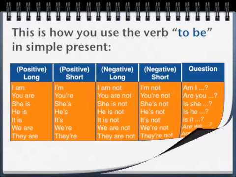 """simple present with verb """"to be"""""""