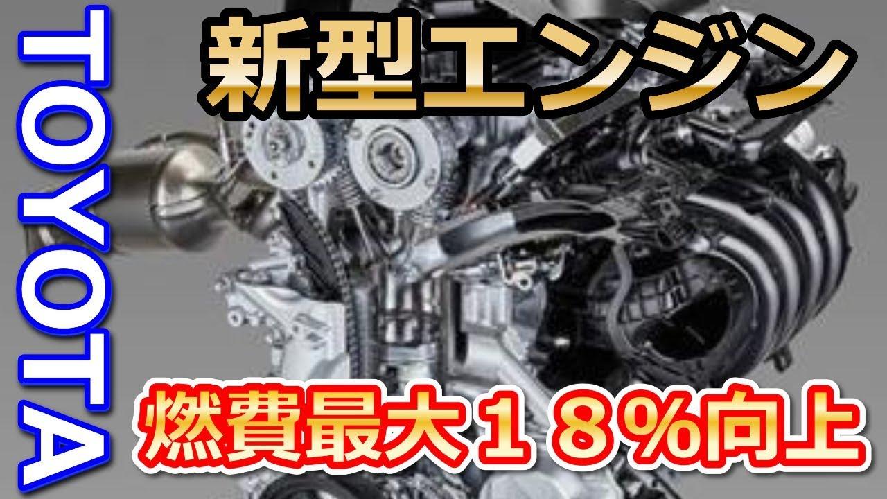 エンジン ダイナミック フォース