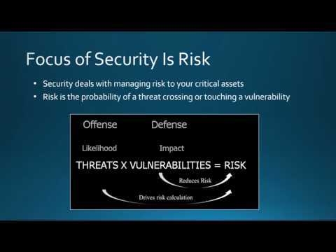 Are You Managing Vulnerabilities, or Are They Managing You