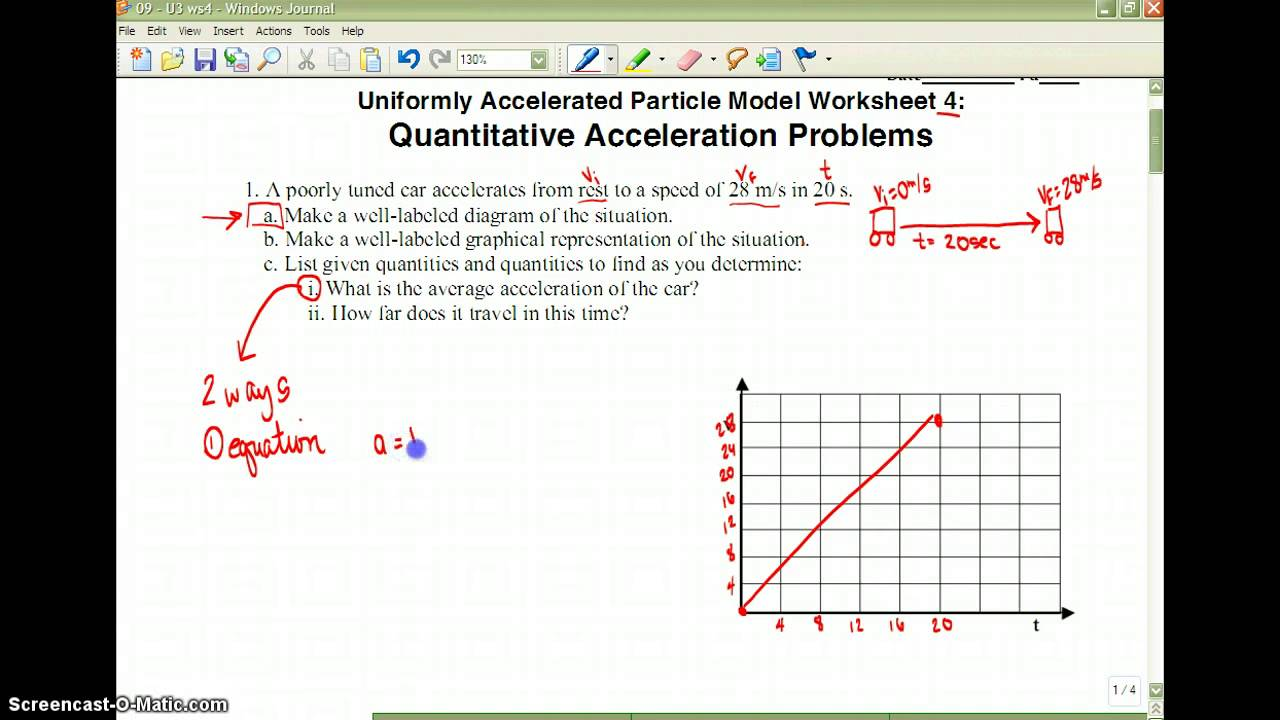 Quantitative Acceleration Problems Youtube