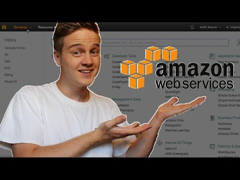 AWS S3 with PHP - Amazon Web Services End to End Guide