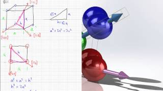 BCC linear density 2
