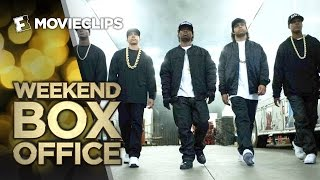 Weekend Box Office - August 21-23, 2015 - Studio Earnings Report HD