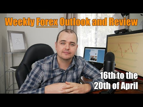 Weekly Forex Review - 16th to the 20th of April