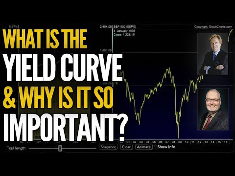 What Is The Yield Curve & Why Is It So Important? Mike Maloney & Jeff Clark