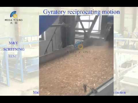 gyratory reciprocating motion screeners