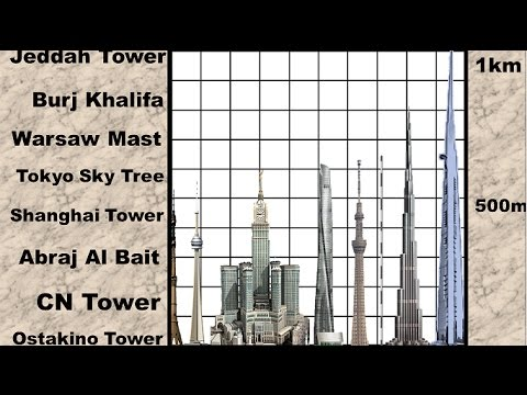 Building Height Comparison