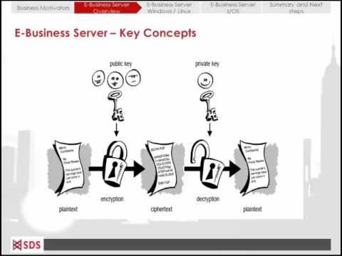 E-Business Server Technical Webcast