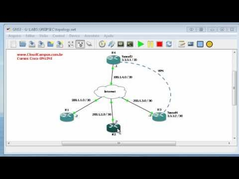 how to connect securecrt to gns3