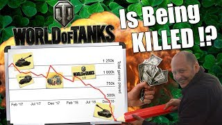 WoT || World of Tanks Isn't Dying...