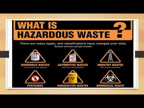 Treatment & Disposal of Industrial, Hazardous and Clinical Wastes
