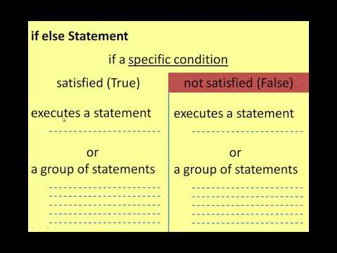 +2 CA Chapter 06 PHP Conditional Statements
