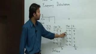 CA- CPT- QA- Statistical Discreption Of Data-PART-1-Theory by Navkar Institute