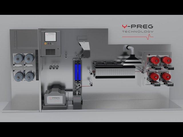 Fibroline Y-Preg Technology including post treatment