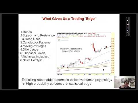 How I Look For Stock Trading Setups Everyday Webinar Replay