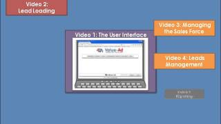 Value-ad leads management system - overview of training videos (9 in the series)