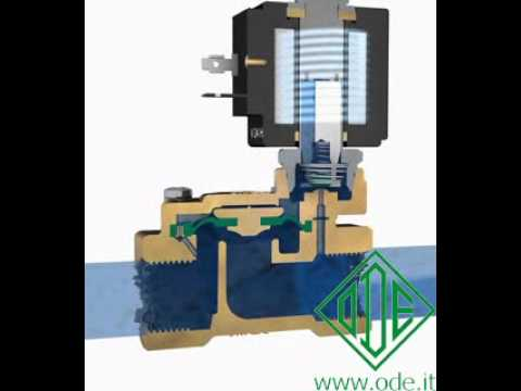 2 Way Servo Assisted Normally Closed Solenoid Valve