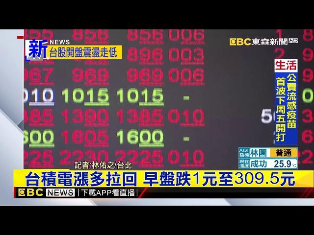 最新》台股平盤下震盪!一度跌38點至11606