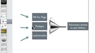 NAUJAS - Internetinio Marketing strategija