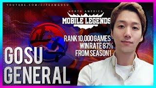 God of the Marksman World Part.1 ㅣ Mobile Legends