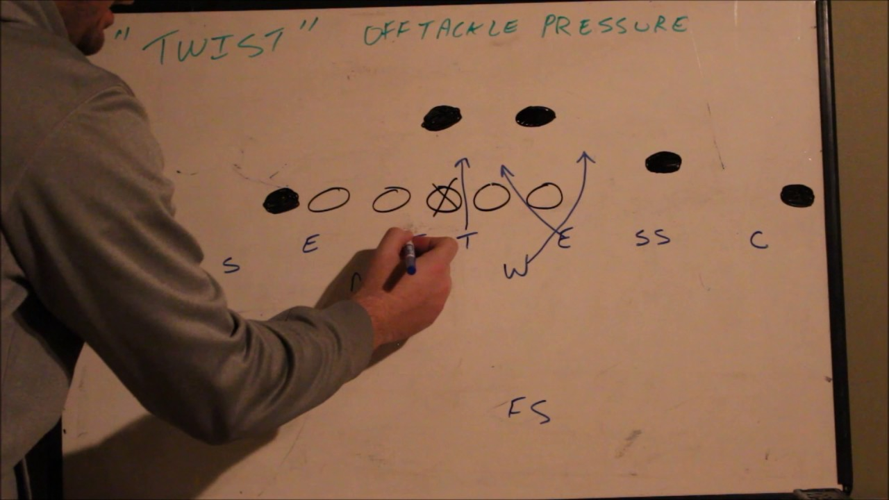 4 4 Defense Blitz Packages For Youth Football