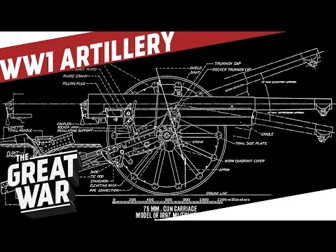 Western Front Artillery At The Outbreak of World War 1 I THE GREAT WAR Special