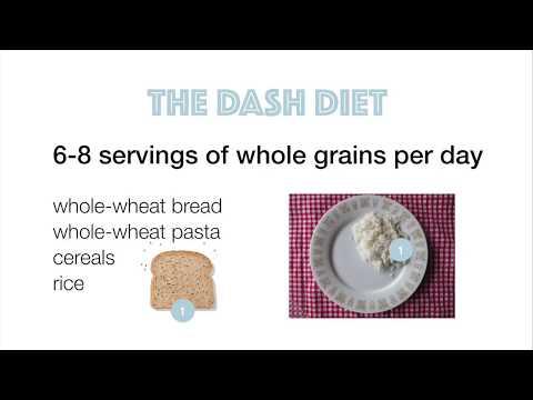 DashDietRx™ Day 1 - DASH Diet Plan Overview