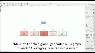 How to perform Gene Set Enrichment Analysis (GSEA) with OmicsBox/Blast2GO