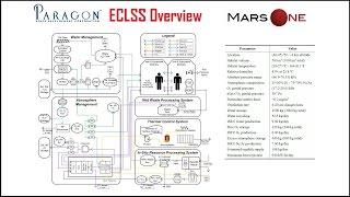 mars one way ticket application
