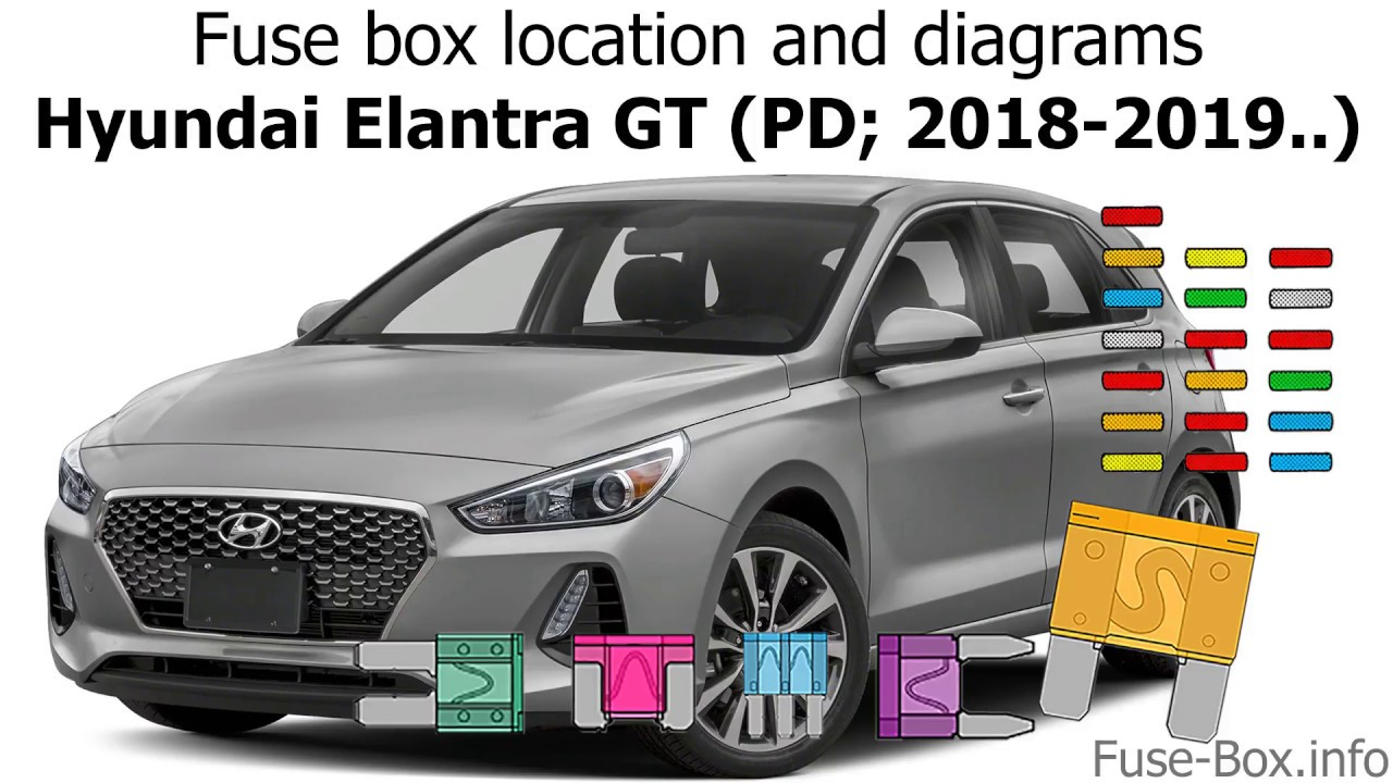 medium resolution of fuse box location and diagrams hyundai elantra gt pd 2018 2019