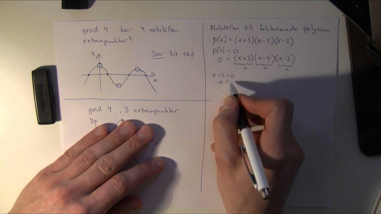 Matematik 3c - Uppgifter och lösningar till polynomekvationer och funktioner m.m.