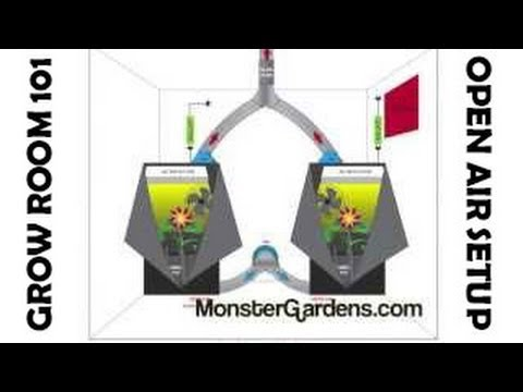 Grow Room 101- Open Air Setup Design Configuration Ventilation Indoor Gardens Grow Room Tent Setup - YouTube  sc 1 st  YouTube & Grow Room 101- Open Air Setup Design Configuration Ventilation ...