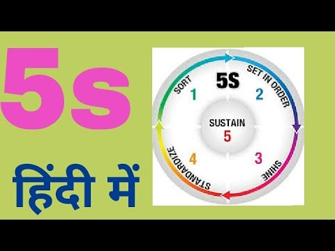 5S IN HINDI - YouTube