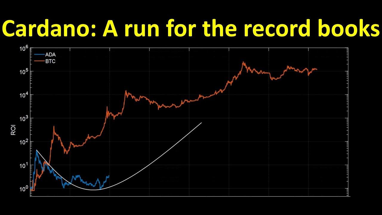 Cardano: A run for the record books