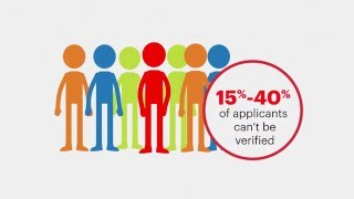 Mobile ID Verification Help Banks Solve Pended Queue Issues Mp3