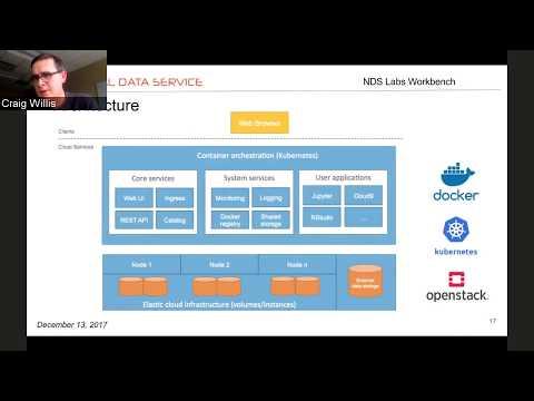 Webinar: National Data Service (NDS) Labs Workbench—A Scalable Platform