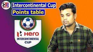 Sports News India Lose 0 4 — ZwiftItaly