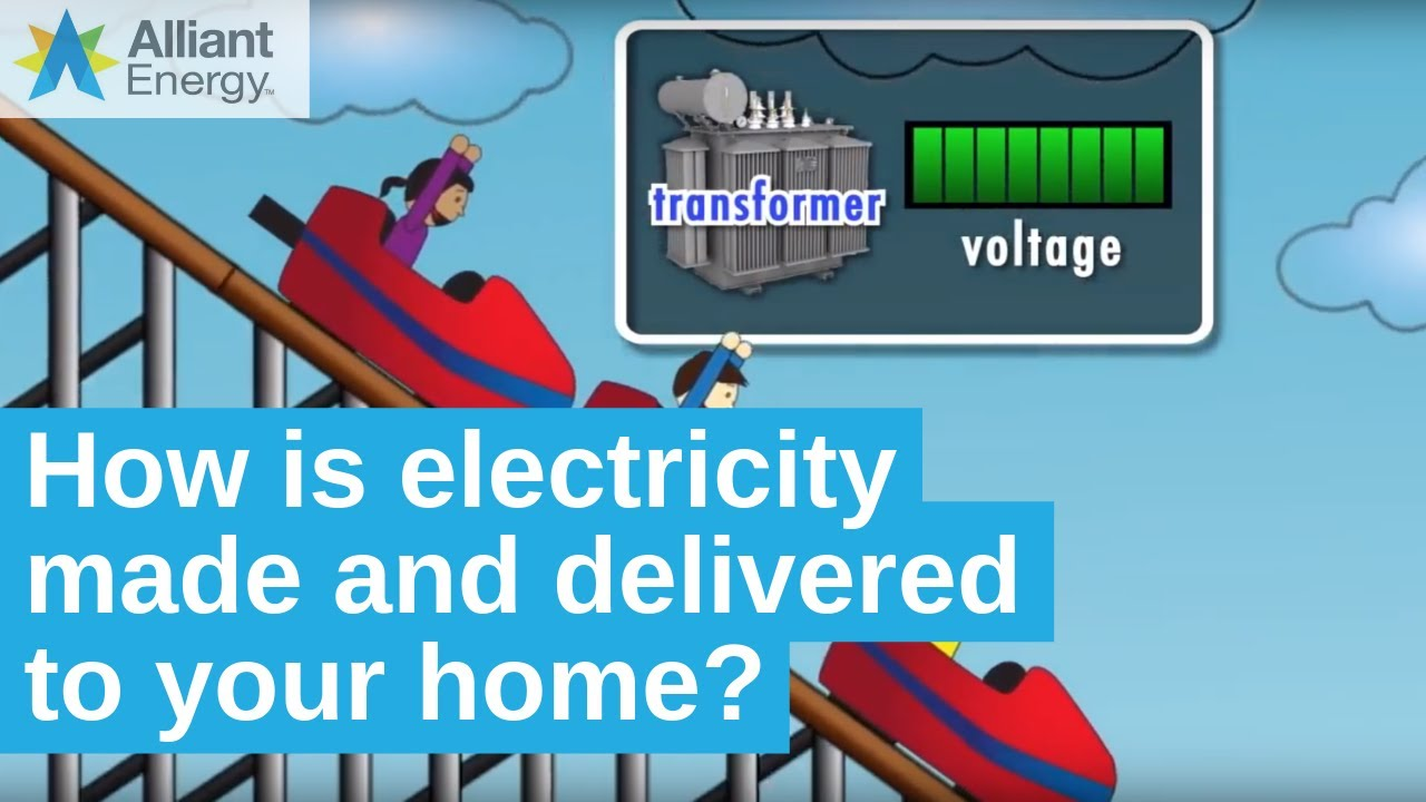 Alliant Kids How Electricity Is Made And Delivered To Your Home