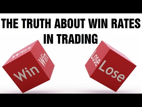 The Truth About Win Rates in Trading - Charlie Burton