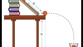 প্রাসের গতি | প্রাস নিয়ে ভিন্ন চিন্তা - ০১। Projectile Motion | জল-পাই। jol-pi