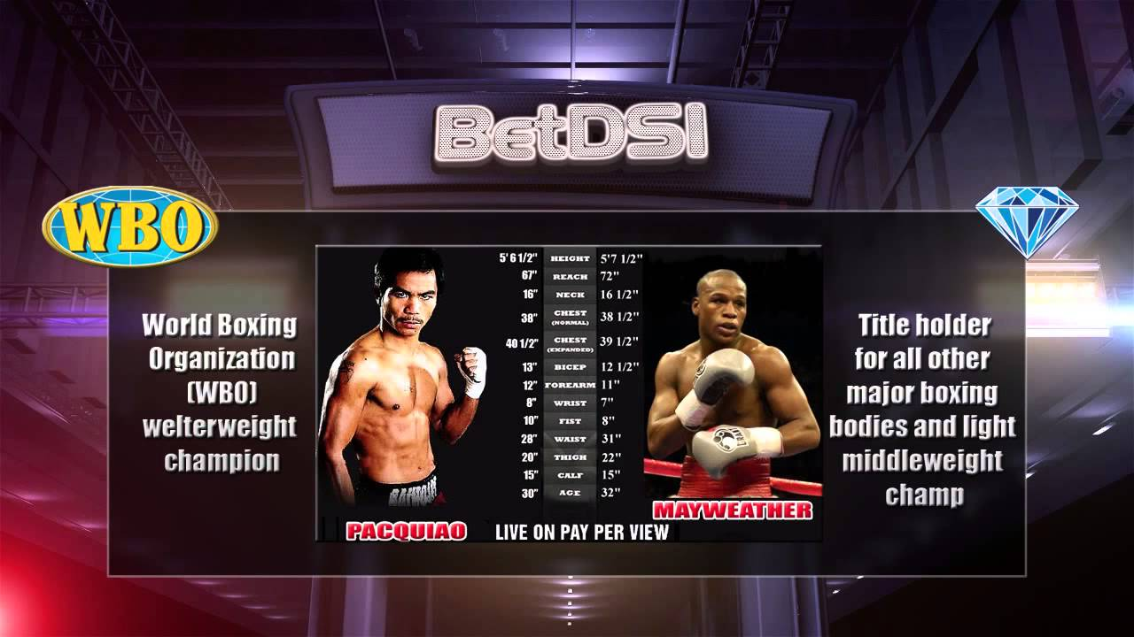 Mgm betting odds boxing pacquiao ufc betting odds explained point