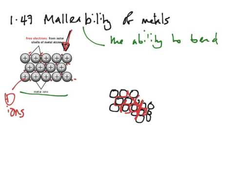 Why are metals malleable