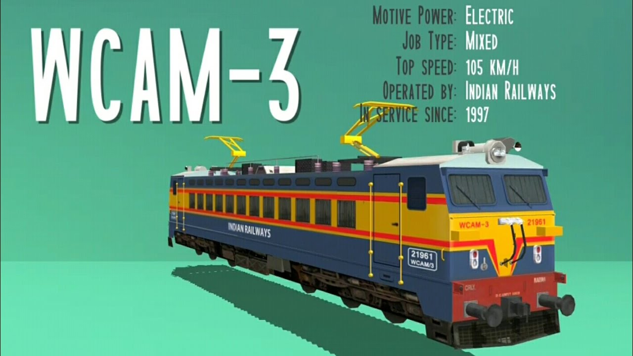 Indian Train Simulator New Update - Youtube