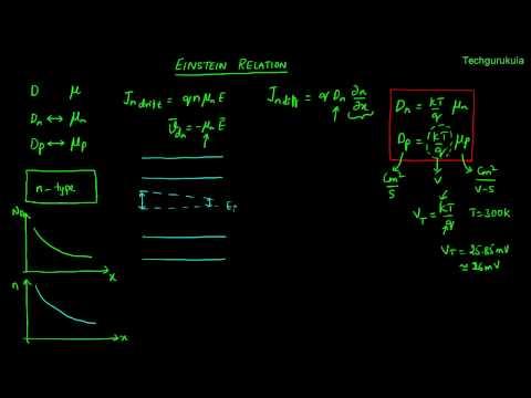 Electronic Devices: Einstein relation