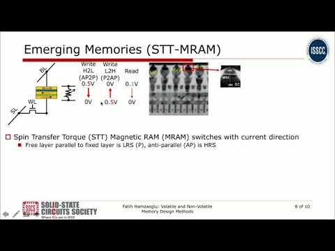 Volatile And Non-Volatile Memory Design Methods Fatih Hamzaoglu